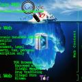 Web Types